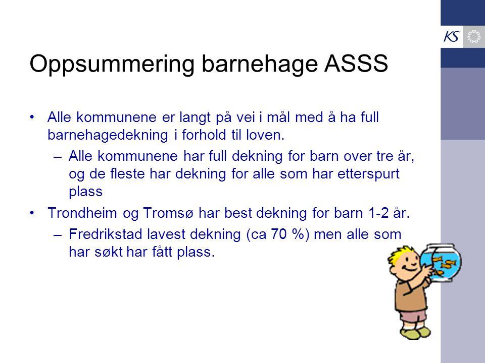 Oppsummering barnehage ASSS Alle kommunene er langt på vei i mål med å ha full barnehagedekning i forhold til loven. –Alle kommunene har full dekning