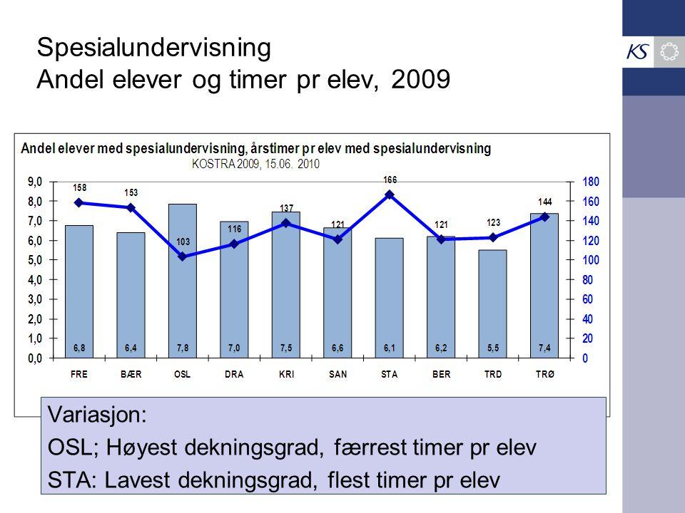 Spesialundervisning Andel elever og timer pr elev, 2009 Variasjon: OSL; Høyest dekningsgrad, færrest timer pr elev STA: Lavest dekningsgrad, flest tim