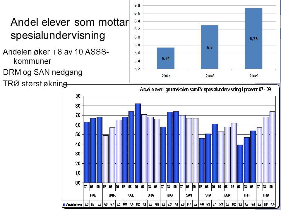 Andelen øker i 8 av 10 ASSS- kommuner DRM og SAN nedgang TRØ størst økning Andel elever som mottar spesialundervisning