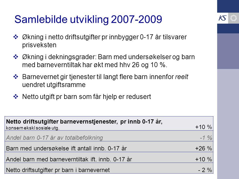Samlebilde utvikling 2007-2009  Økning i netto driftsutgifter pr innbygger 0-17 år tilsvarer prisveksten  Økning i dekningsgrader: Barn med undersøk