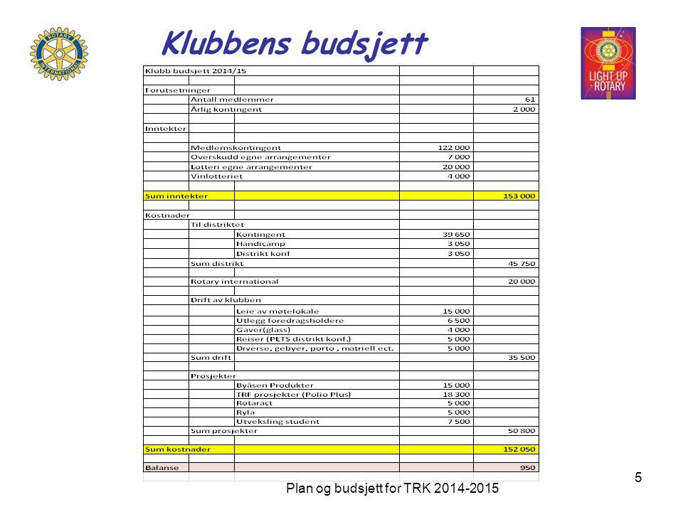 Klubbens budsjett 5 Plan og budsjett for TRK 2014-2015