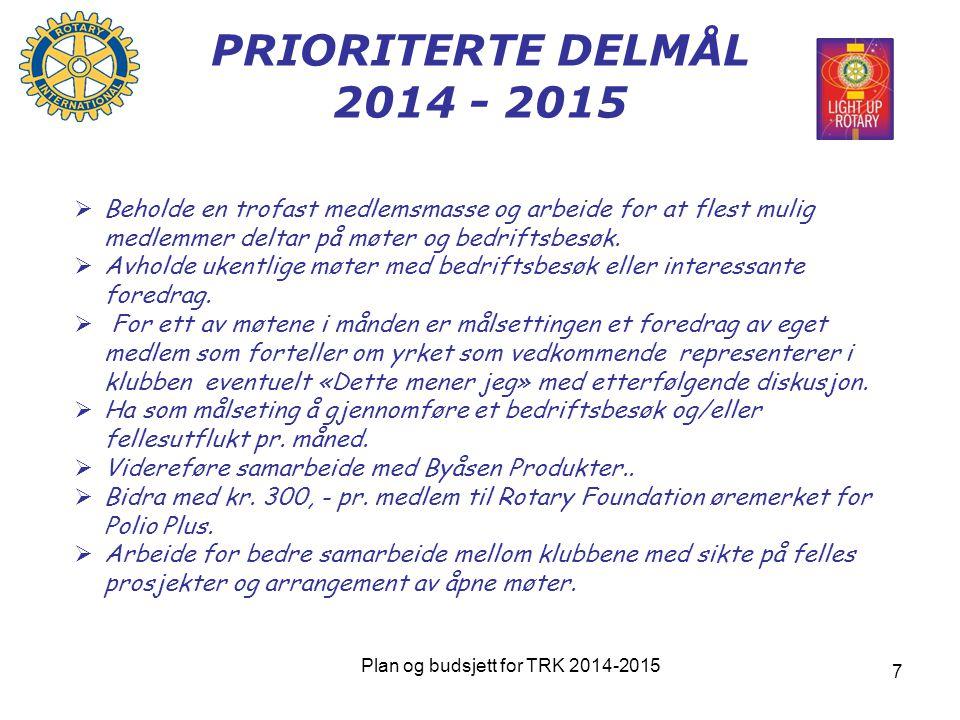 PRIORITERTE DELMÅL 2014 - 2015  Beholde en trofast medlemsmasse og arbeide for at flest mulig medlemmer deltar på møter og bedriftsbesøk.  Avholde u