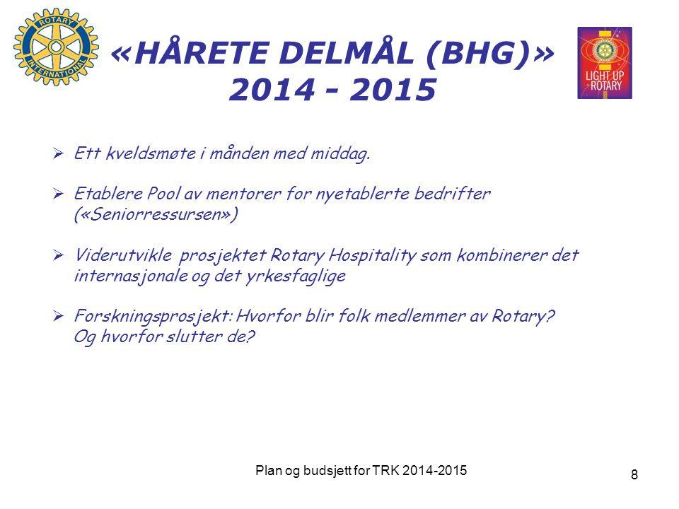 «HÅRETE DELMÅL (BHG)» 2014 - 2015  Ett kveldsmøte i månden med middag.