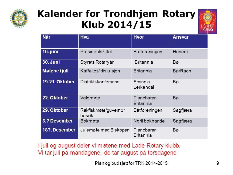 NårHvaHvorAnsvar 16. juniPresidentskiftetBåtforeningenHovem 30.