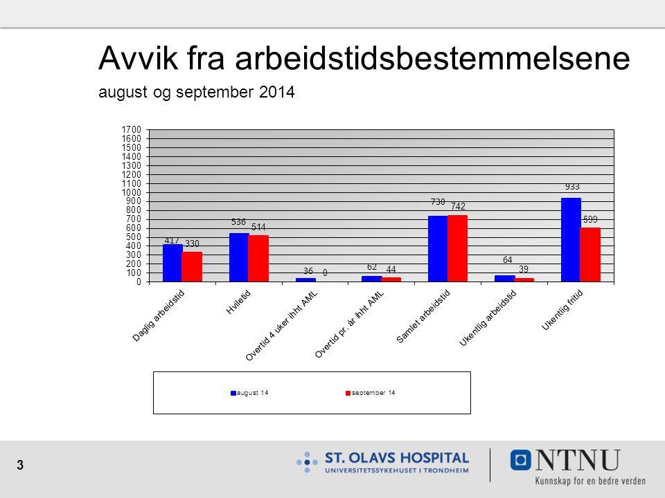 3 Avvik fra arbeidstidsbestemmelsene august og september 2014