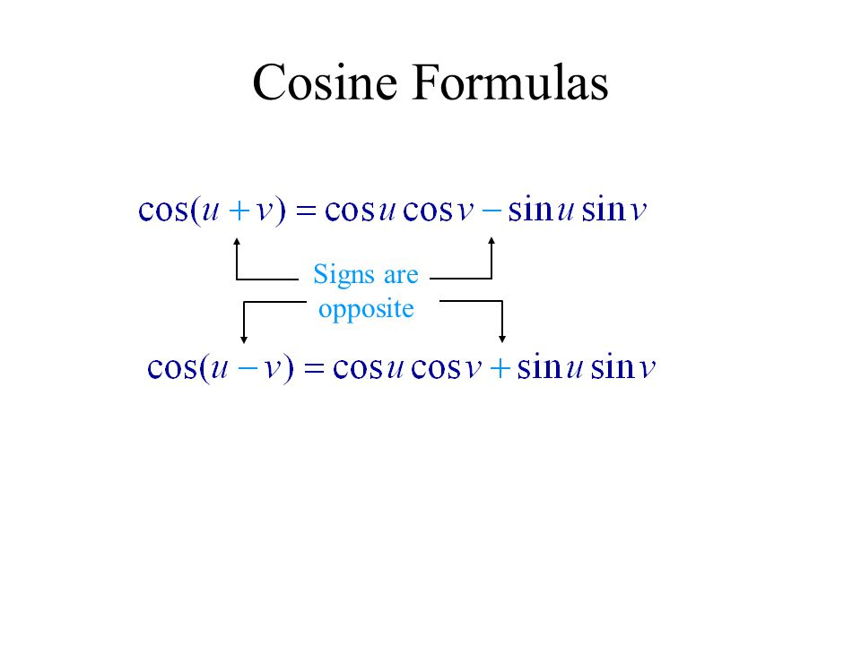 Signs are opposite Cosine Formulas