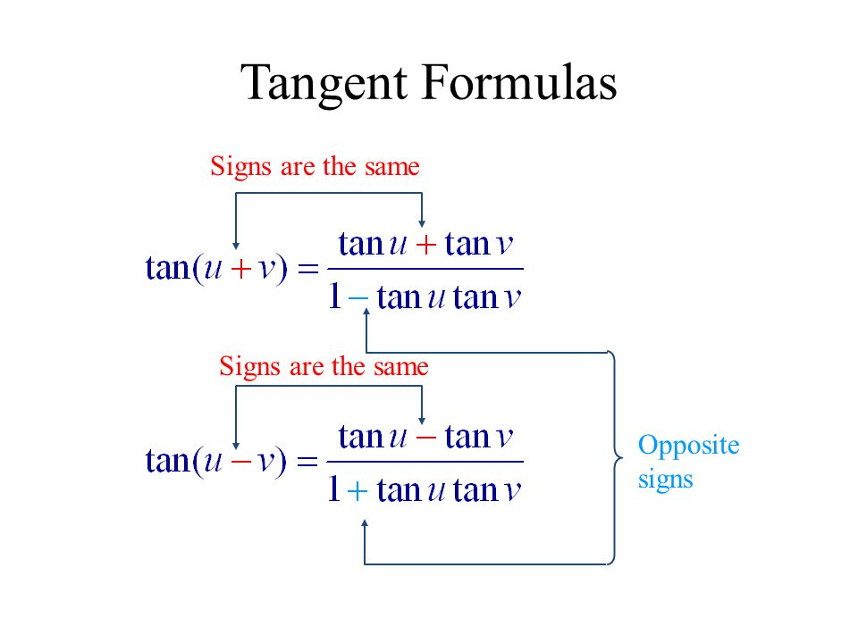 Opposite signs Signs are the same Tangent Formulas