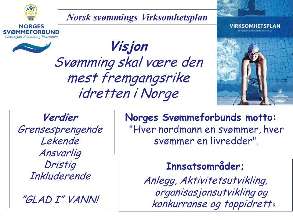 2b44d0f72 Lederkurs for nye ledere/ tillitsvalgte/ansatte Norges Svømmeforbund ...