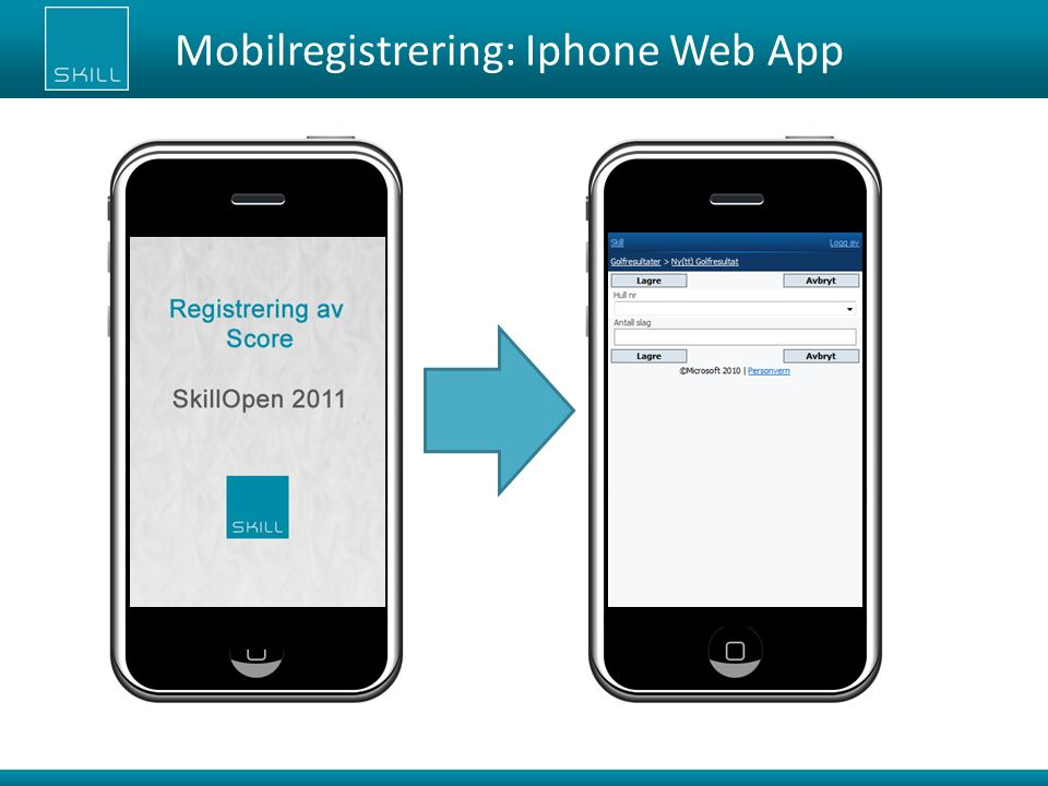 Mobilregistrering: Iphone Web App