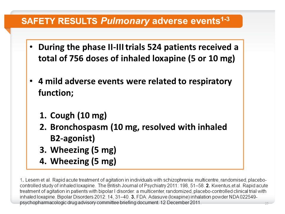SAFETY RESULTS Pulmonary adverse events 1-3 1. Lesem et al.