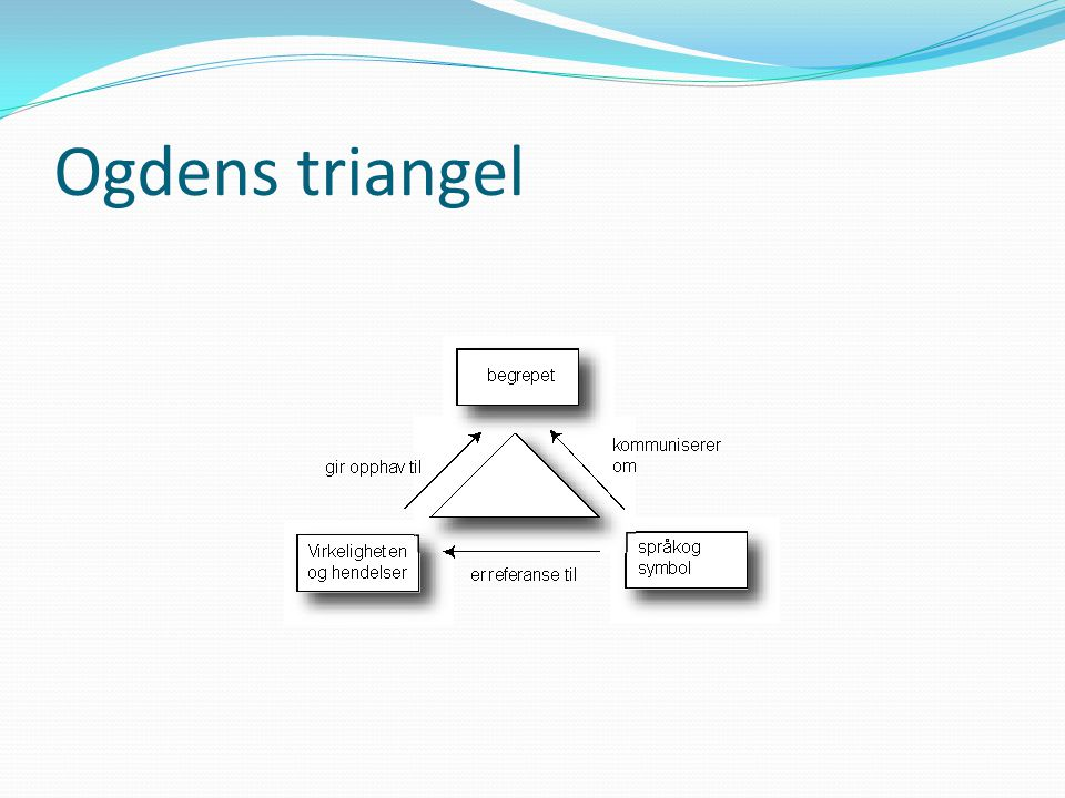 Ogdens triangel