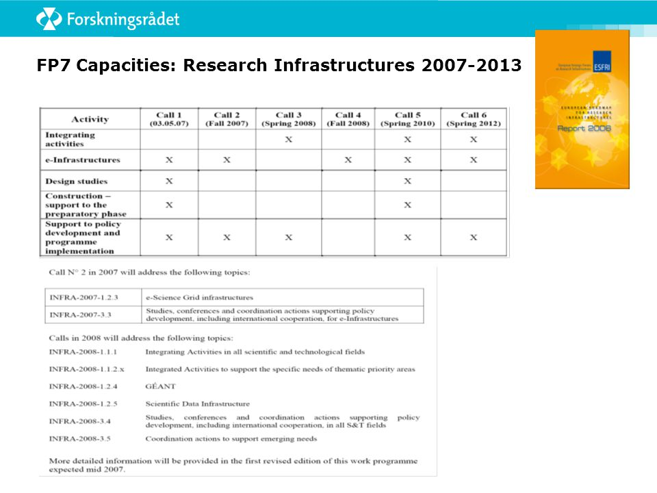 FP7 Capacities: Research Infrastructures