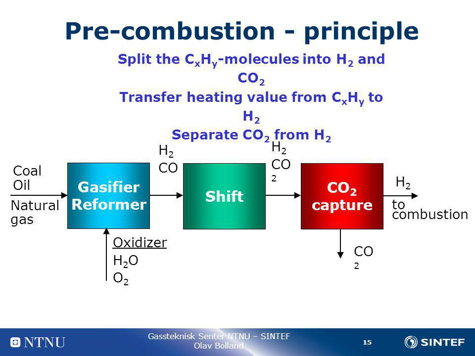 15 Gassteknisk Senter NTNU – SINTEF Olav Bolland Pre-combustion - principle Gasifier Reformer Coal Shift H 2 CO H 2 CO 2 capture H2H2 CO 2 Split the C x H y -molecules into H 2 and CO 2 Transfer heating value from C x H y to H 2 Separate CO 2 from H 2 to combustion Oxidizer H 2 O O 2 Oil Natural gas
