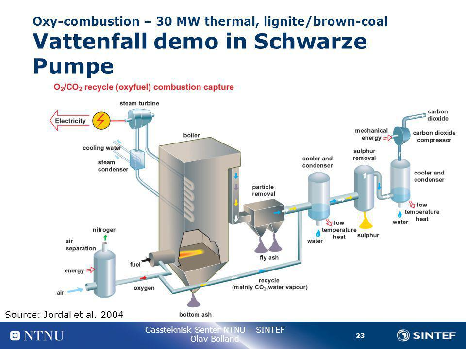 23 Gassteknisk Senter NTNU – SINTEF Olav Bolland Oxy-combustion – 30 MW thermal, lignite/brown-coal Vattenfall demo in Schwarze Pumpe Source: Jordal et al.