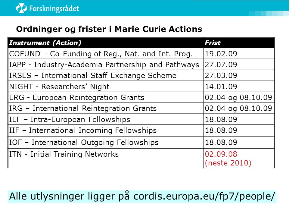 Ordninger og frister i Marie Curie Actions Instrument (Action)Frist COFUND – Co-Funding of Reg., Nat.