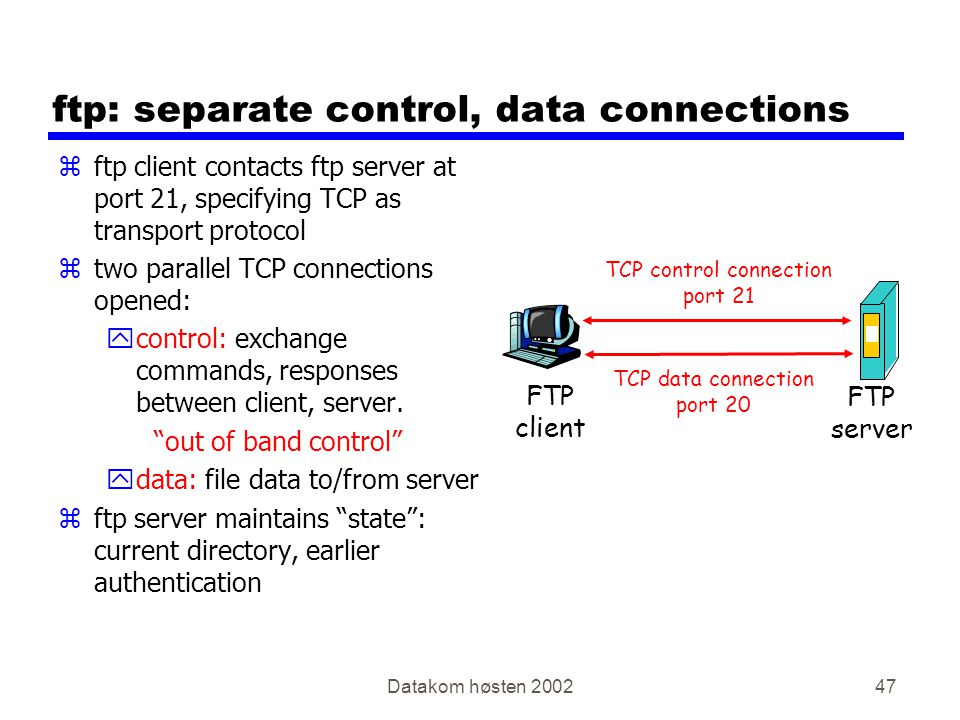 Datakom høsten ftp: separate control, data connections zftp client contacts ftp server at port 21, specifying TCP as transport protocol ztwo parallel TCP connections opened: ycontrol: exchange commands, responses between client, server.