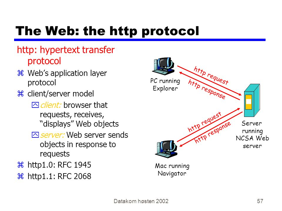 Datakom høsten The Web: the http protocol http: hypertext transfer protocol zWeb's application layer protocol zclient/server model yclient: browser that requests, receives, displays Web objects yserver: Web server sends objects in response to requests zhttp1.0: RFC 1945 zhttp1.1: RFC 2068 PC running Explorer Server running NCSA Web server Mac running Navigator http request http response