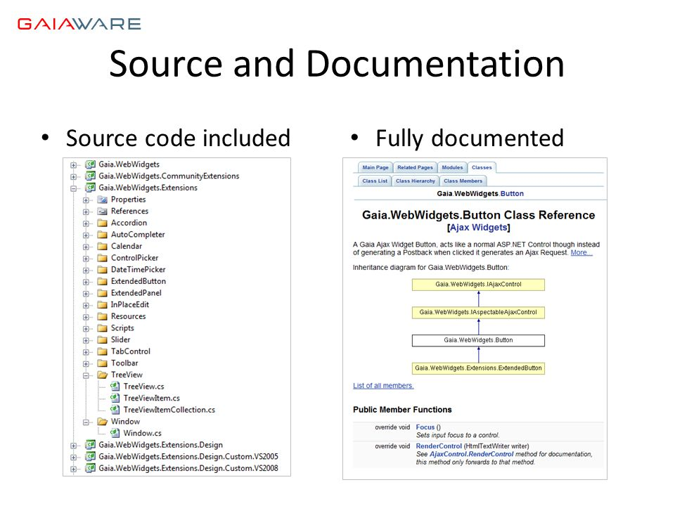 Source and Documentation • Source code included • Fully documented