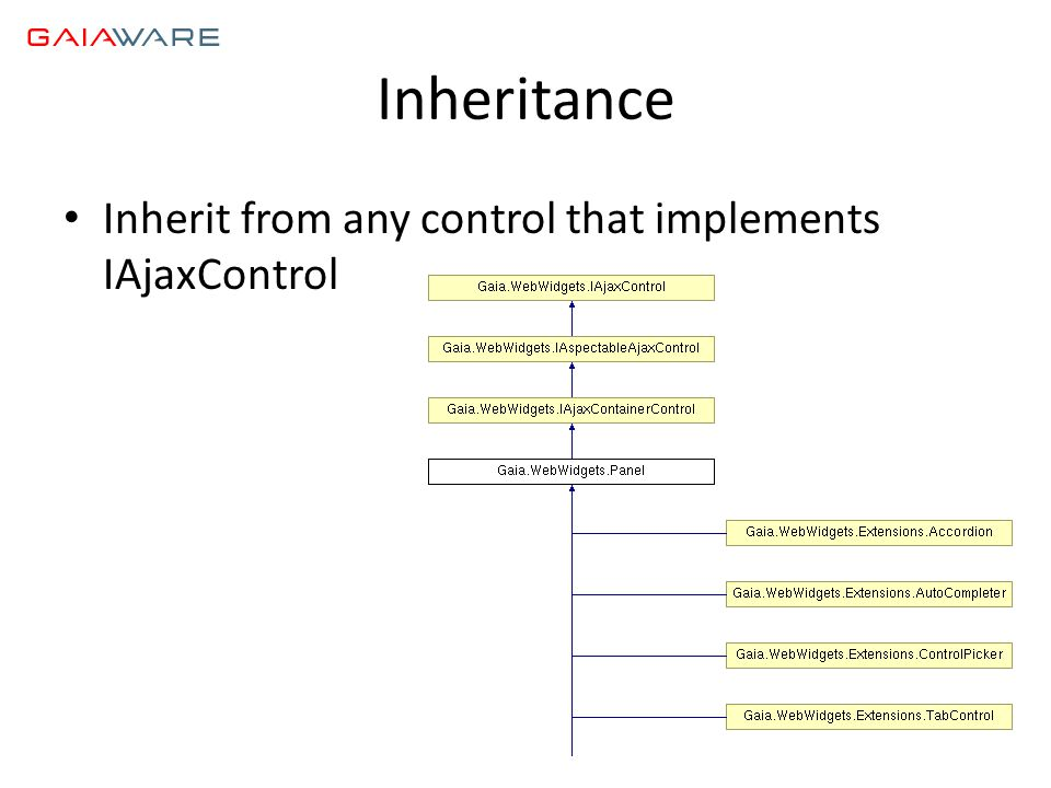 Inheritance • Inherit from any control that implements IAjaxControl
