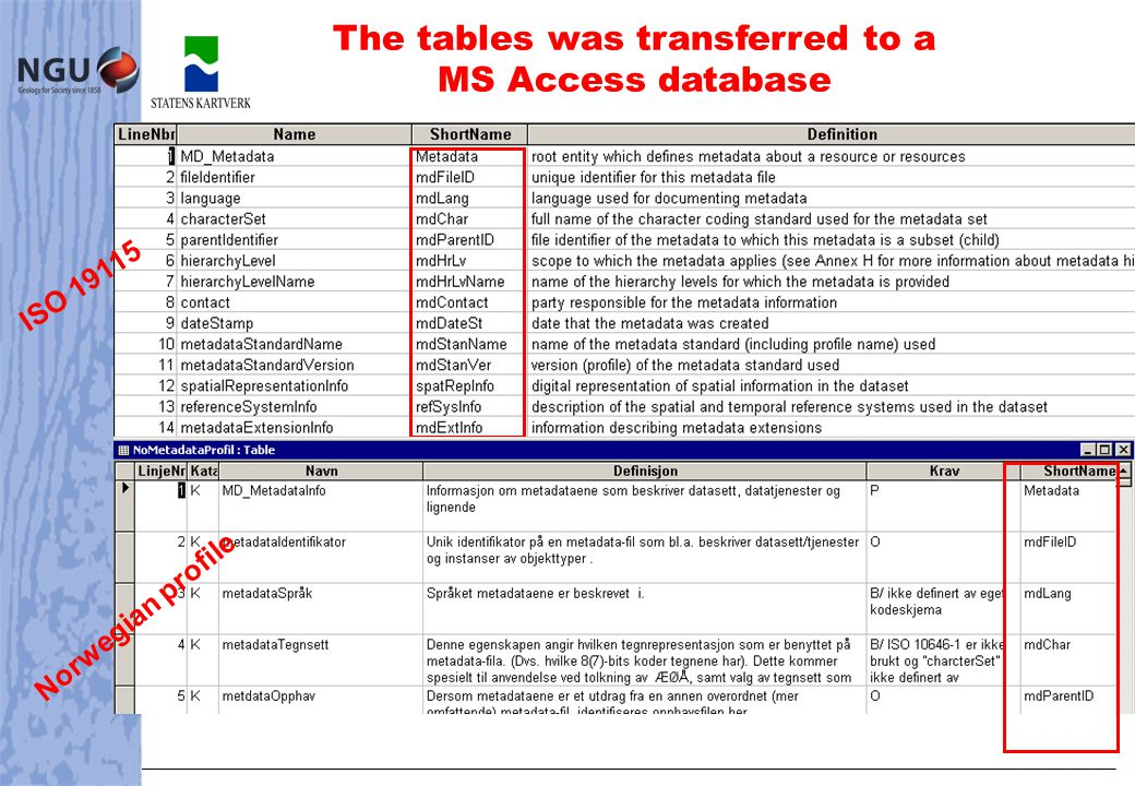 The tables was transferred to a MS Access database ISO Norwegian profile
