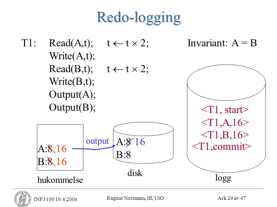 Ragnar Normann, Ifi, UiO Ark 29 av 47 INF Redo-logging T1:Read(A,t); t  t  2;Invariant: A = B Write(A,t); Read(B,t); t  t  2; Write(B,t); Output(A); Output(B); hukommelse A:8 B:8 disk logg output