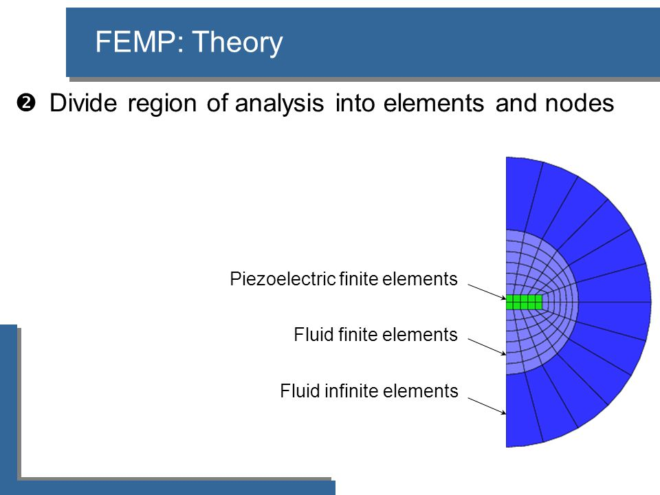  Divide region of analysis into elements and nodes FEMP: Theory Fluid infinite elements Fluid finite elements Piezoelectric finite elements