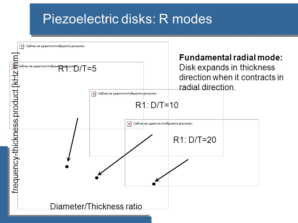 Piezoelectric disks: R modes Diameter/Thickness ratio R1: D/T=5 R1: D/T=10 R1: D/T=20 frequency-thickness product [kHz mm] Fundamental radial mode: Disk expands in thickness direction when it contracts in radial direction.