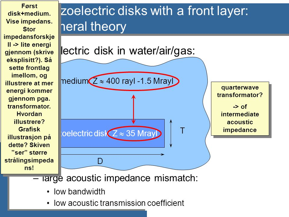 Fluid medium: Z  400 rayl -1.5 Mrayl Piezoelectric disk: Z  35 Mrayl D T Piezoelectric disks with a front layer: General theory  Piezoelectric disk in water/air/gas: –large acoustic impedance mismatch: •low bandwidth •low acoustic transmission coefficient Først disk+medium.