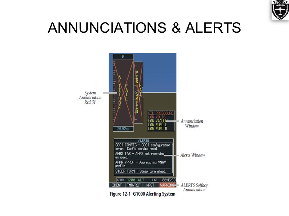 ANNUNCIATIONS & ALERTS