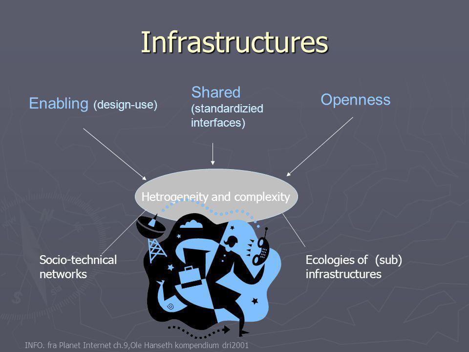 Infrastructures Enabling (design-use) Shared (standardizied interfaces) Openness Hetrogeneity and complexity Socio-technical networks Ecologies of (sub) infrastructures INFO.