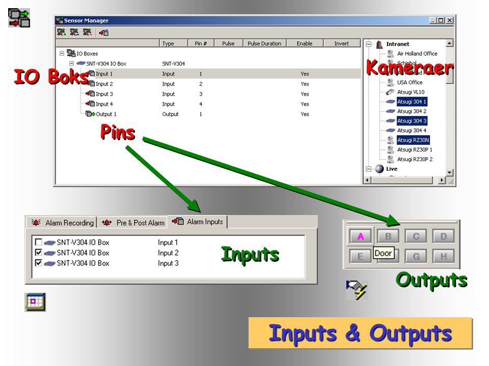Inputs & Outputs IO Boks Pins Kameraer Outputs Inputs