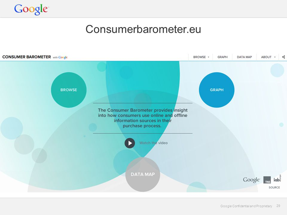 Google Confidential and Proprietary 29 Google Confidential and Proprietary 29 Consumerbarometer.eu