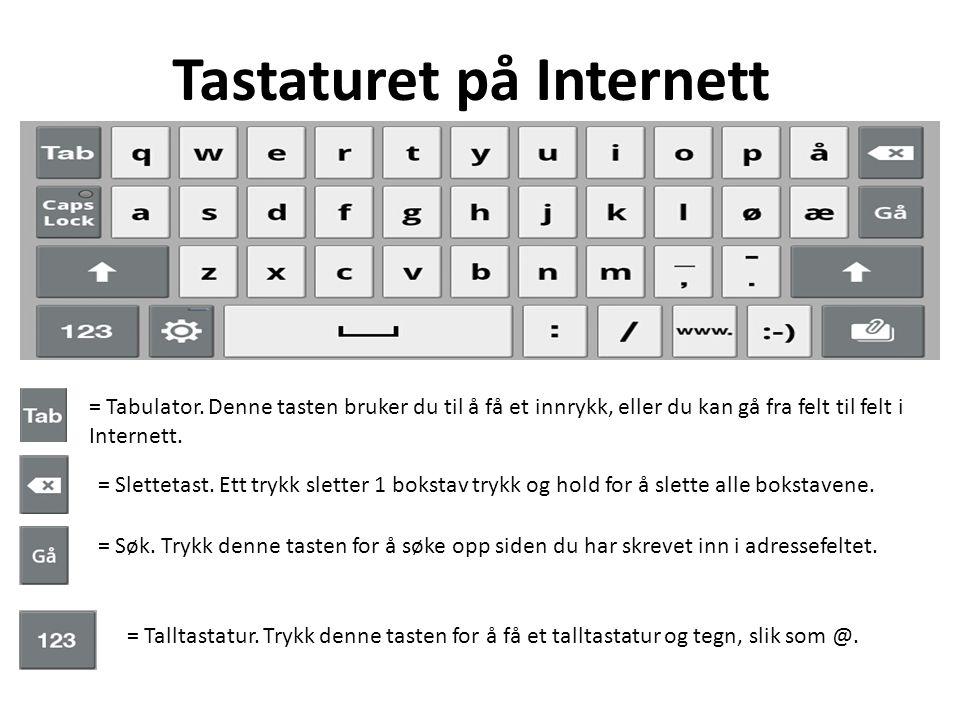 Tastaturet på Internett = Tabulator.