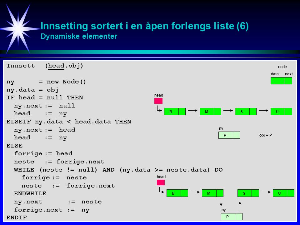 Innsetting sortert i en åpen forlengs liste (6) Dynamiske elementer Innsett (head,obj) ny = new Node() ny.data = obj IF head = null THEN ny.next:= null head:=ny ELSEIF ny.data < head.data THEN ny.next:=head head:=ny ELSE forrige:= head neste:= forrige.next WHILE (neste != null) AND (ny.data >= neste.data) DO forrige:= neste neste:=forrige.next ENDWHILE ny.next :=neste forrige.next:=ny ENDIF BMSU P head ny BMSU P head ny data next node obj = P