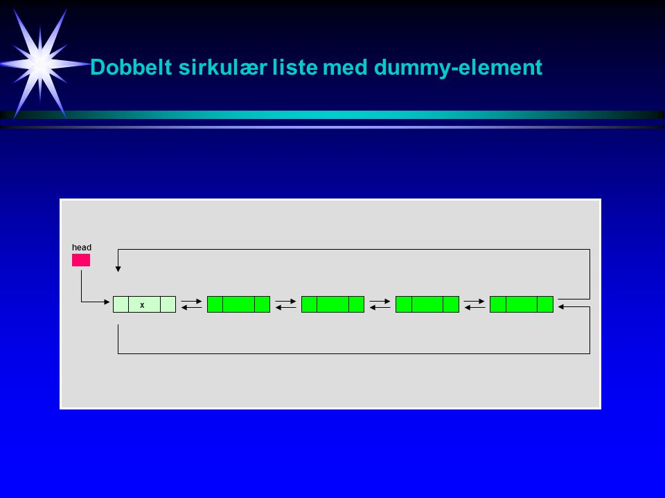 Dobbelt sirkulær liste med dummy-element head x