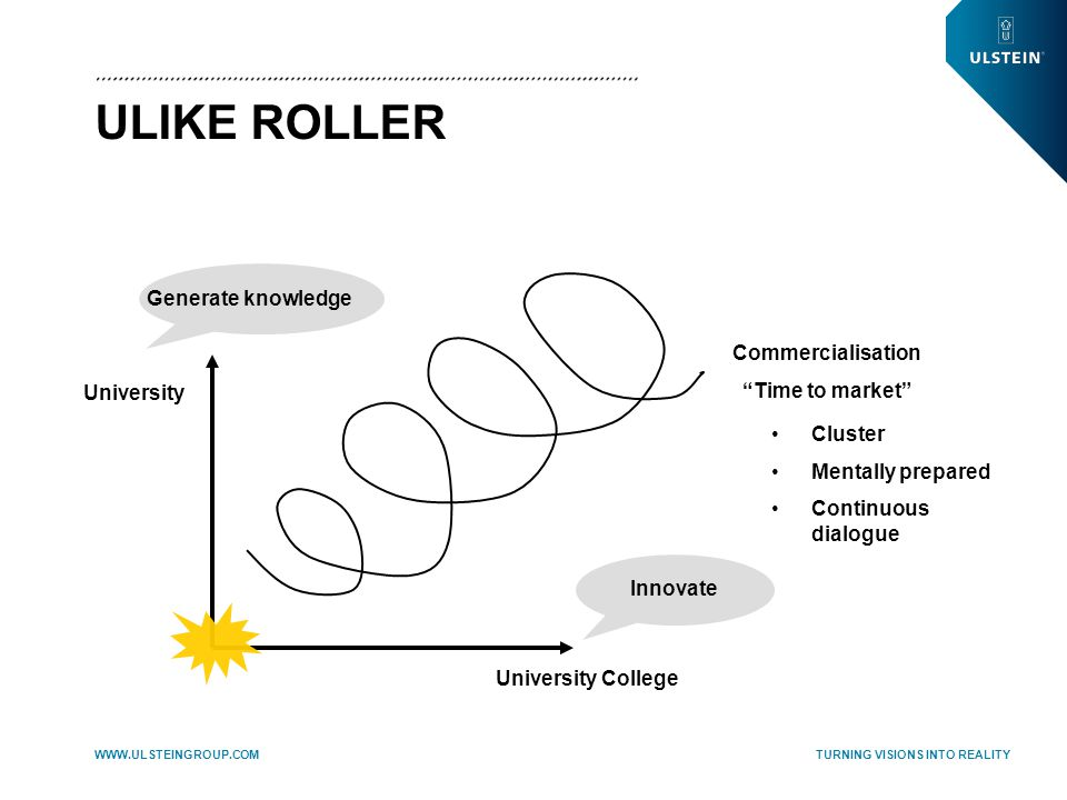 TURNING VISIONS INTO REALITY WWW.ULSTEINGROUP.COM ULIKE ROLLER University Generate knowledge University College Innovate Commercialisation Time to market •Cluster •Mentally prepared •Continuous dialogue