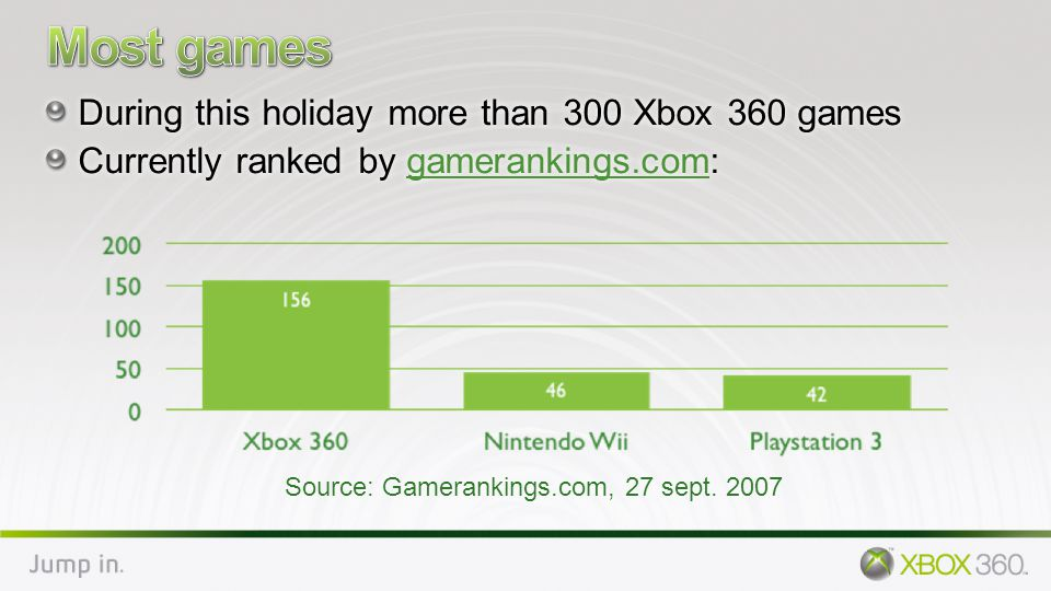 During this holiday more than 300 Xbox 360 games Currently ranked by gamerankings.com: gamerankings.com Source: Gamerankings.com, 27 sept.