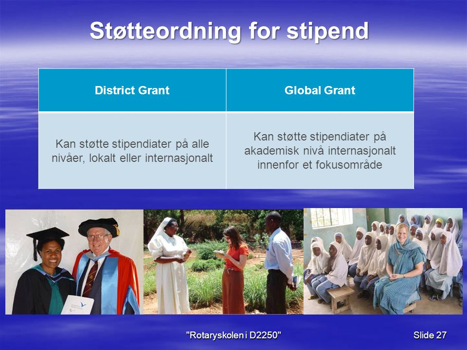 Støtteordning for stipend District GrantGlobal Grant Kan støtte stipendiater på alle nivåer, lokalt eller internasjonalt Kan støtte stipendiater på akademisk nivå internasjonalt innenfor et fokusområde Rotaryskolen i D2250 Slide 27